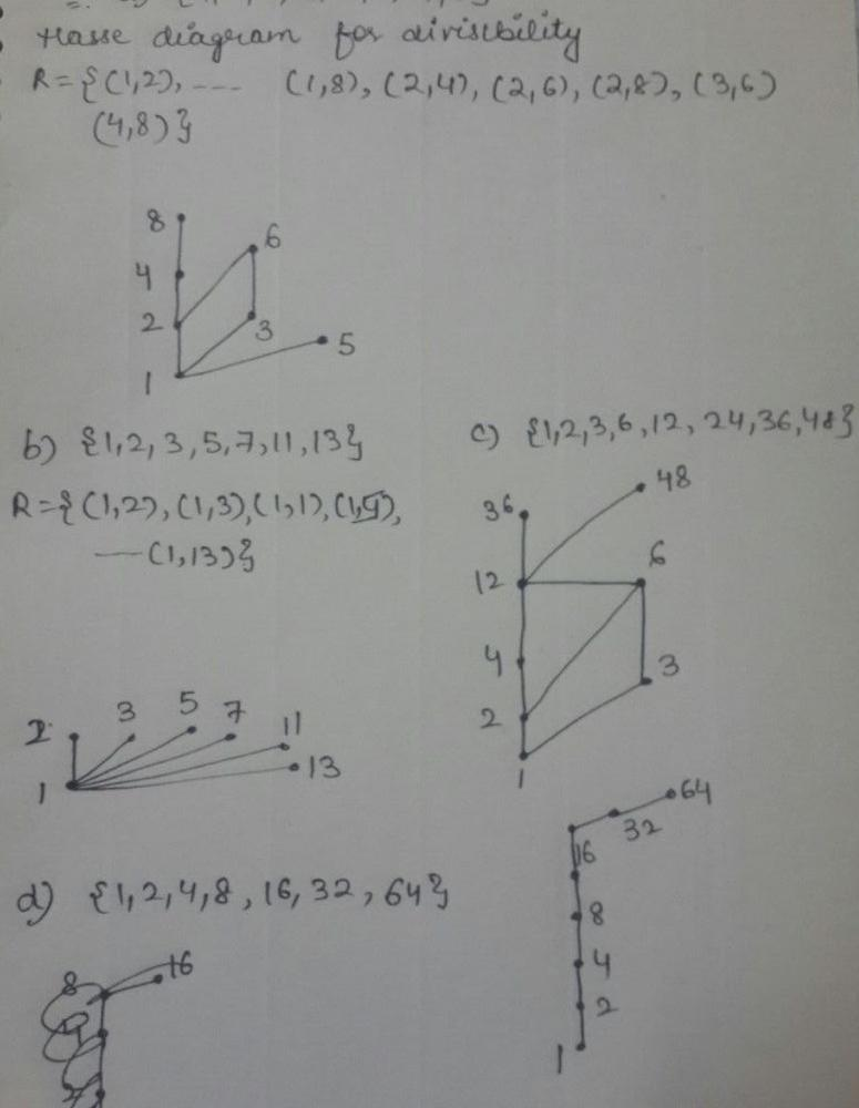 Draw The Hasse Diagram For Divisibility On The Set A 1 2 3 4 5 6 7 8 B 1 2 3 5 7 11 13 C 1 2 3 6 12 24 36 48 D 1 2 4 8 16 32 64 Homework Help And Answers Slader