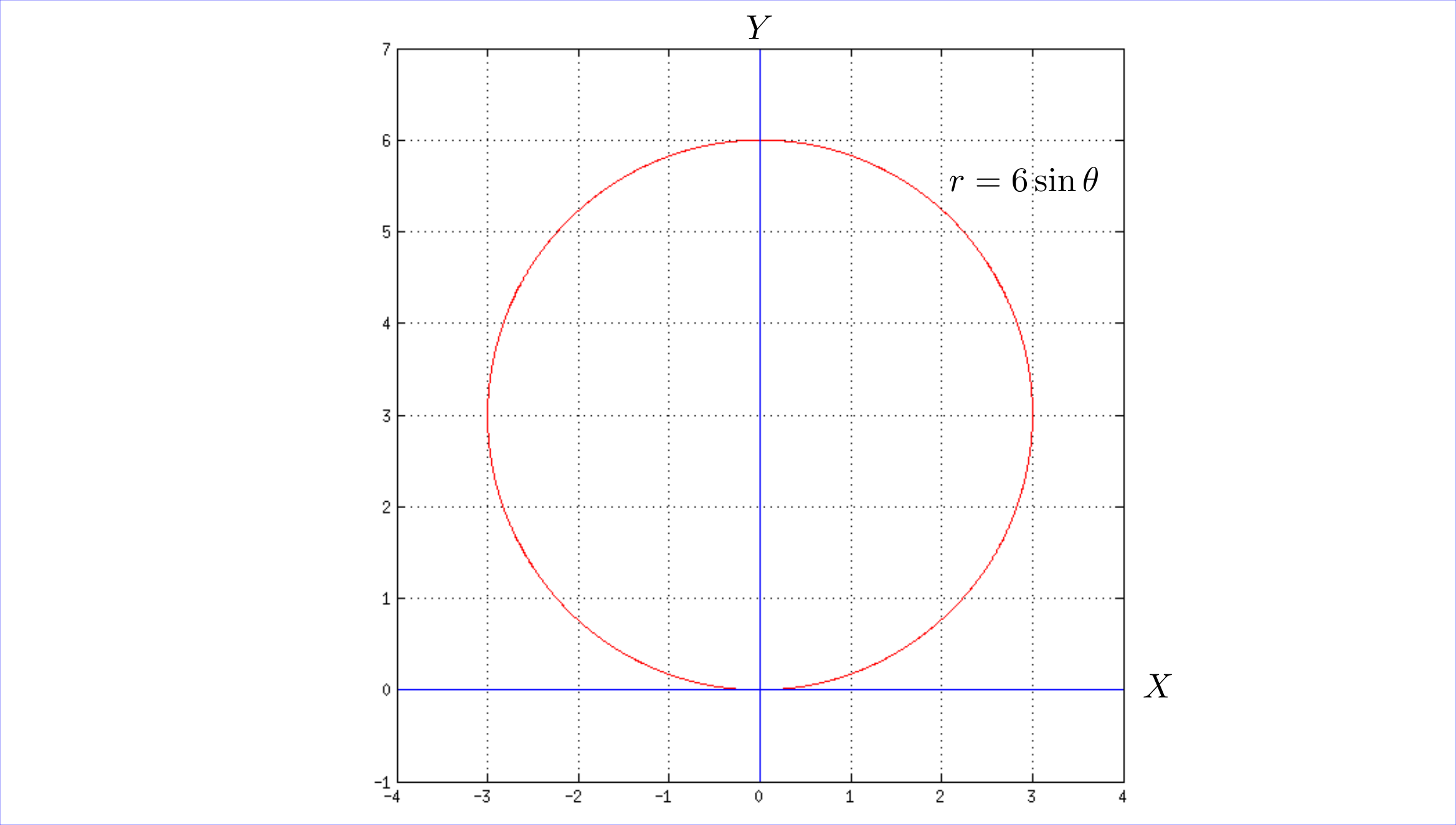 Convert The Polar Equation To Rectangular Form And Sketch Its Graph R 6 Sin 8 Homework Help And Answers Slader
